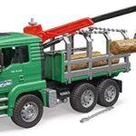 Bruder 2769 MAN – Camion per il trasporto di legna